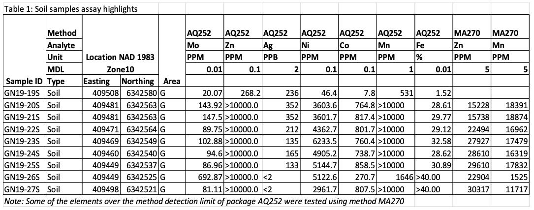 2019-10-25-abz-table1.jpg